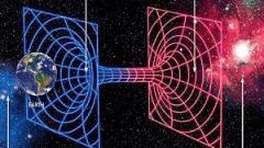 Fourth Dimension Time