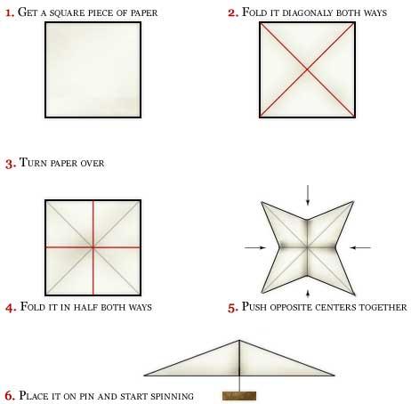Psi Wheel Nasıl Yapılır?