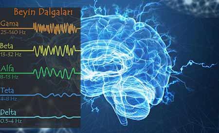 beyin dalgaları tedavide kullanılabilir mi